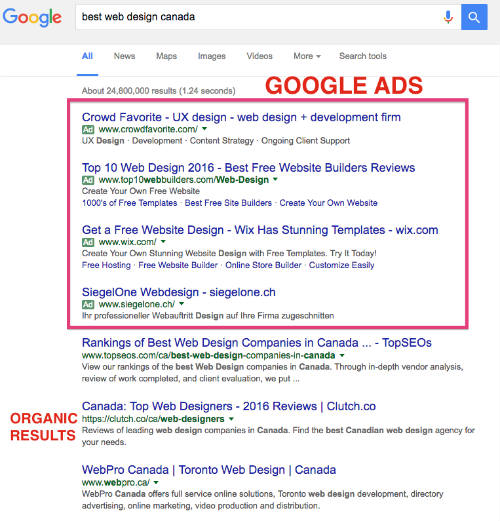 Google Ads with Search Results