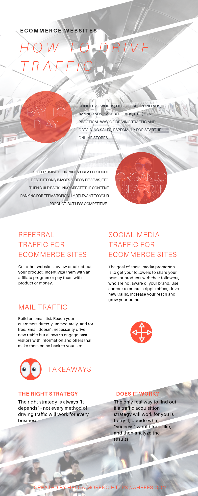 Efficient Ways To Drive Traffic To Your Ecommerce Website